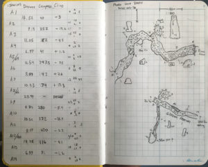 Cave Survey Notes of First Trip in Phake Cave
